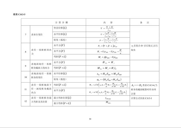 小学演讲稿大全_【建筑桩基技术规范_JGJ94-2019】建筑桩基技术规范