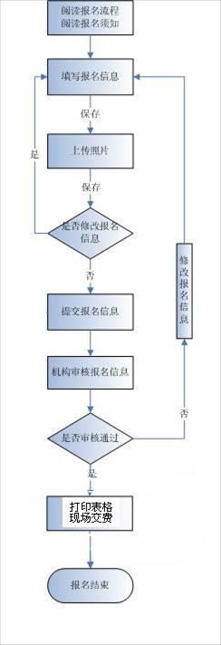 2018下半年江苏计算机软件水平考试报名工作通知_2018黑龙江计算机软件水平考试