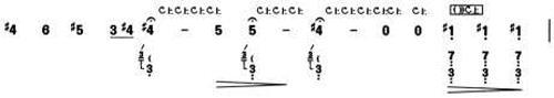 浅析琵琶曲《春蚕》的演奏技法及音乐意境